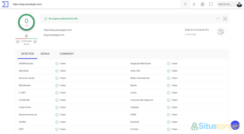 Hasil Scanning Situs Web VirusTotal